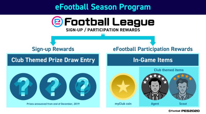 PES 2020 – Guida completa all'e-football Program