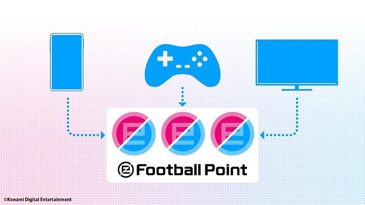 PES 2021: Vinci 1.000 Punti eFootball con la campagna KONAMI International Cup